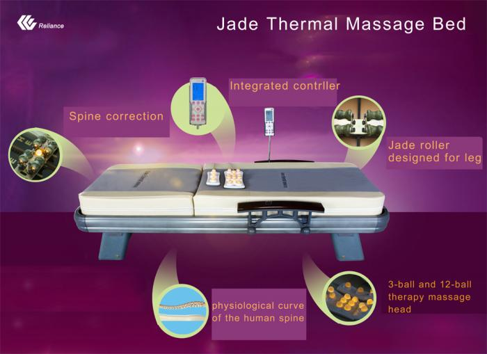 Five therapy principles of jade massage bed